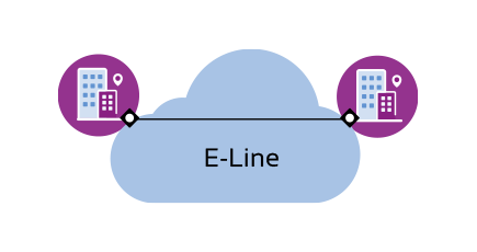 diagram showing E-Line Service