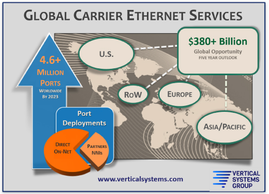 Global Carrier Ethernet Services diagram